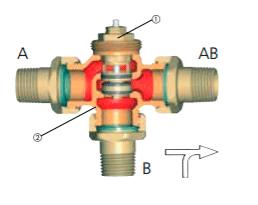 Конструкция клапана IMI Heimeier