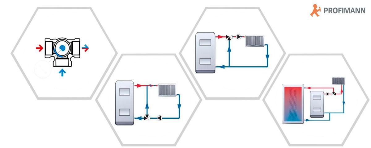 Схема установки трехходового клапана