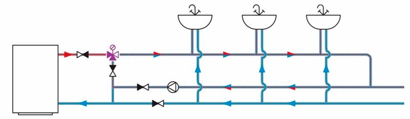 В системе ГВС с бойлером и насосом рециркуляции