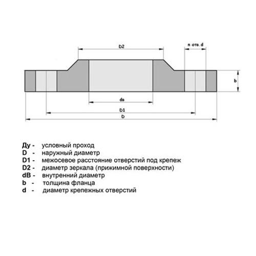Фланец стальной плоский приварной ГОСТ 12820-80 - схема