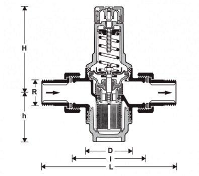 D06F габариты