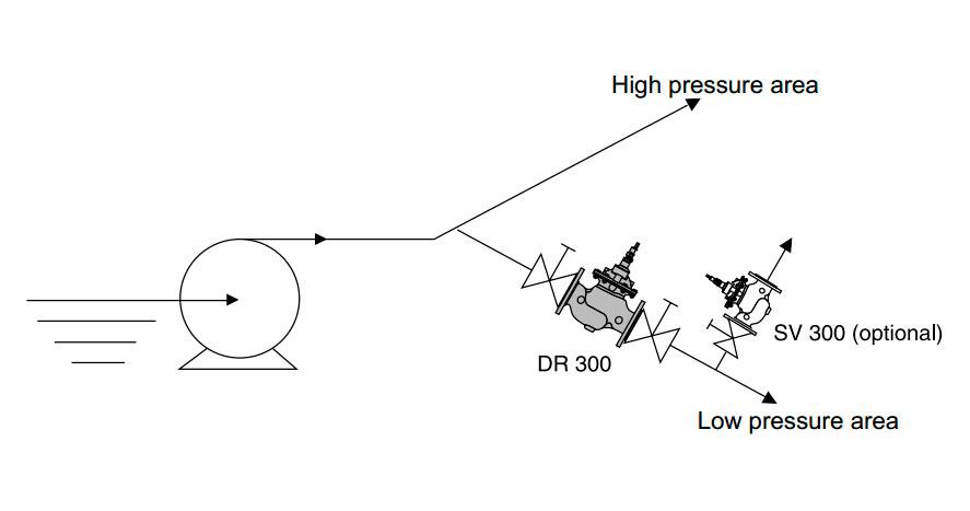 Honeywell DR300 пример установки
