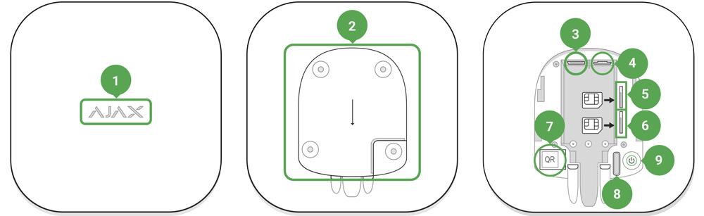 Функциональные элементы Hub Plus