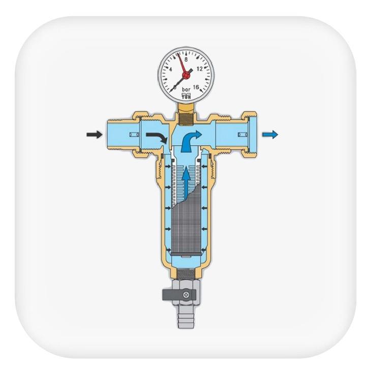 Фильтр механической очистки - схема работы