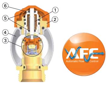 Термостатические вставки с автоматическим ограничением расхода на обратном коллекторе