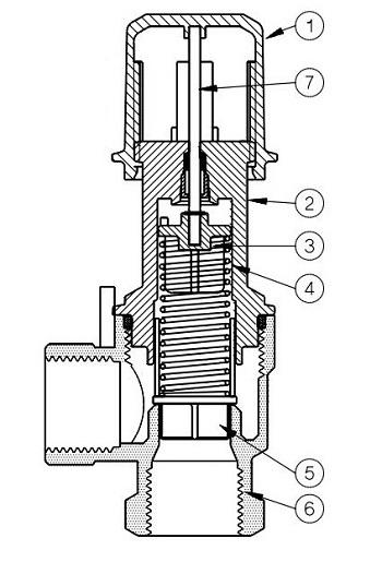конструкция клапана Danfoss углового AVDO