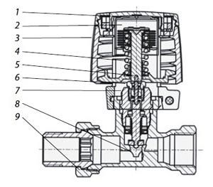 конструкция комплекта FJVR