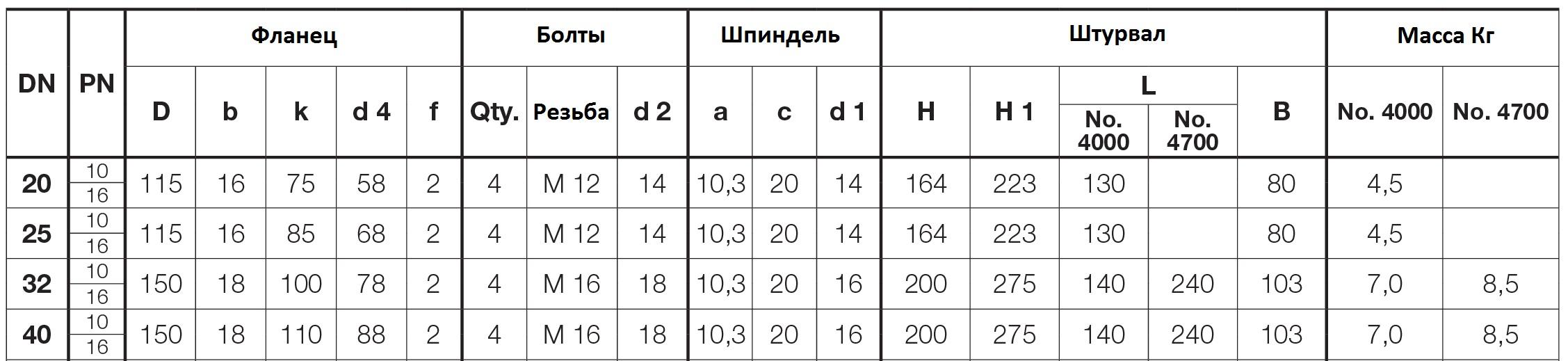 таблица подбора