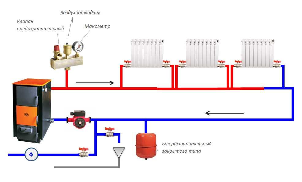 Схема подключения мембранного расширительного бака