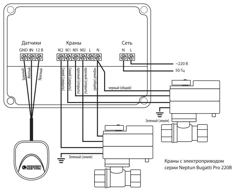 схема подключения системы защиты от протечек воды Neptun Bugatti Base
