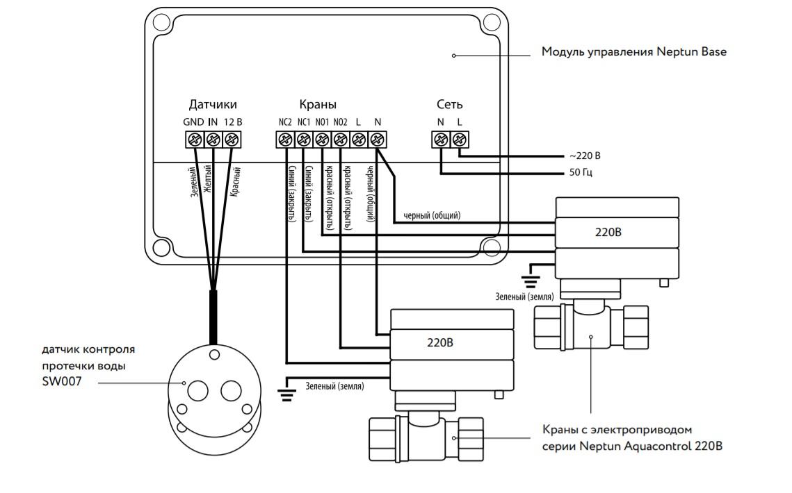 схема подключения системы защиты от протечек воды Neptun Aquacontrol