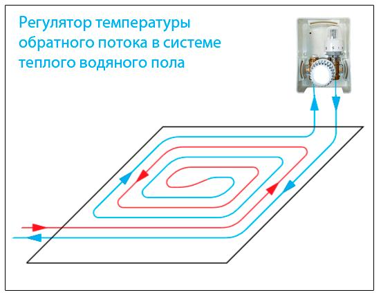 Схема работы унибокса для теплого пола