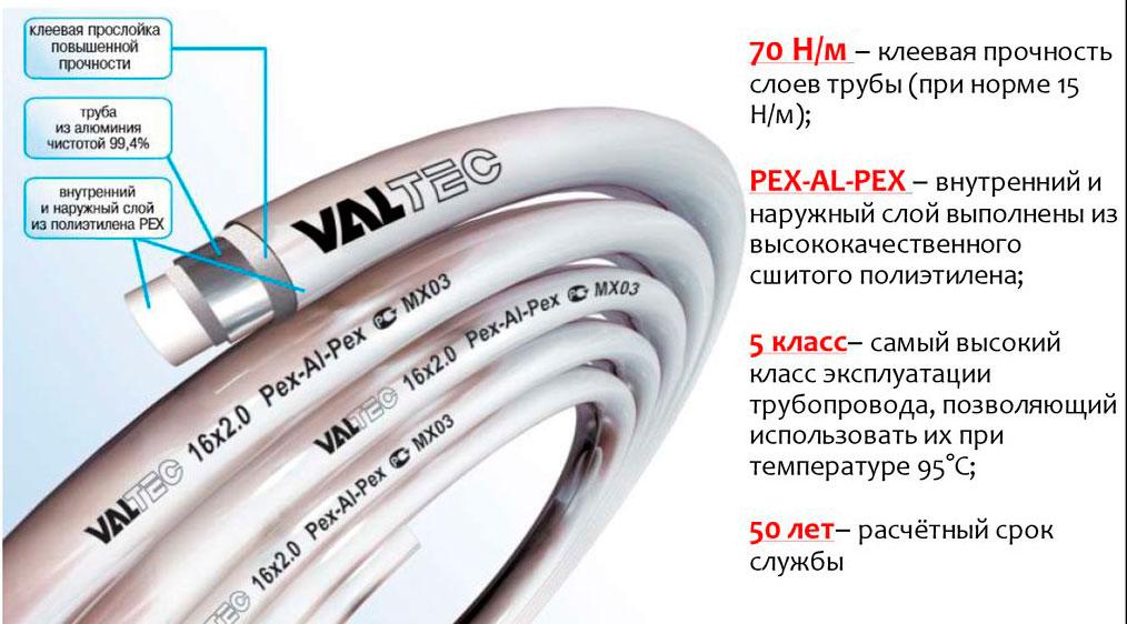 Труба металлопластиковая Valtec 16x2,0